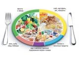 Гостиница Родник здоровья - иконка «питание» в Нижней Туре